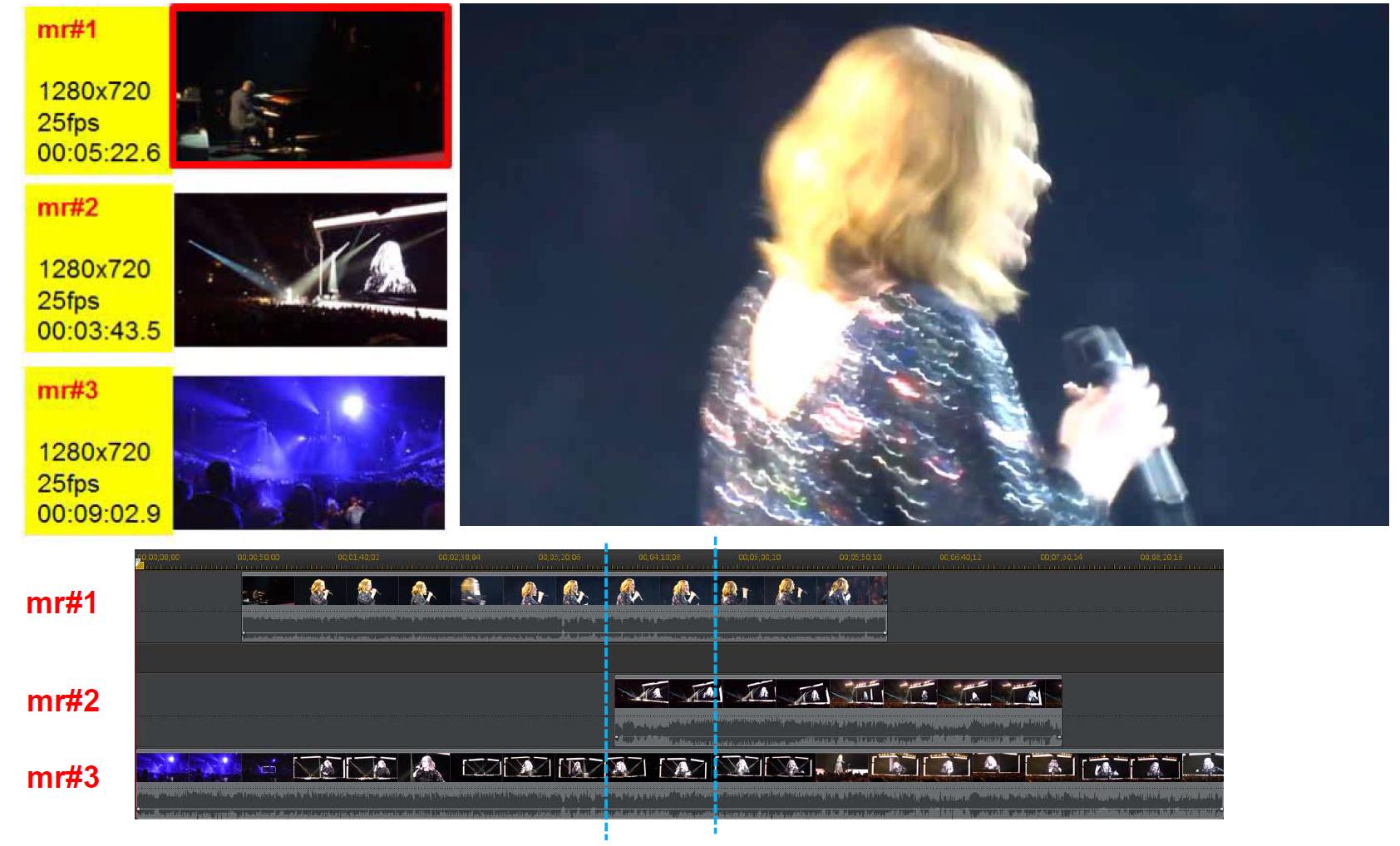 不同角度、不同距離、不同段落的演唱會影片,混搭拼貼成完整的演出視訊。 資料來源|廖弘源 圖說設計|黃楷元