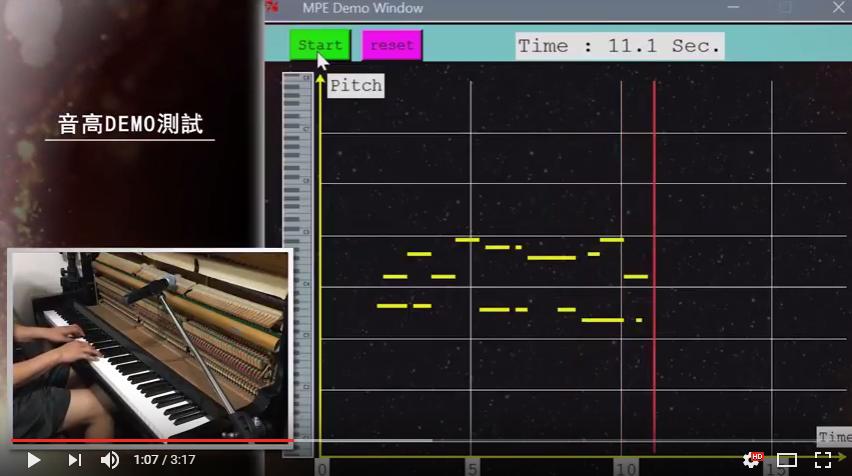 使用多重音高偵測技術,鋼琴每彈下一個音,電腦會自動定位音高,在螢幕上再度轉化成鋼琴鍵,圖中的橫軸則為時間軸,清楚地看出該時間點演奏者按下哪一個鋼琴鍵,演奏完畢便完成曲譜的轉譯。 資料來源│《日新‧樂譯》跨界科技音樂會 DEMO 宣傳影片,製作: 魏一傑、吳曉筑