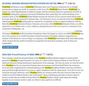 出現 Nasdaq 單字的企業財報,多為高風險等級 (RR5 或 RR4,後方括號內的百分比數值為股票報酬波動)。找找看, Nasdaq 常伴隨著 delisting 出現。圖│FIN10K: Financial Reports Analysis