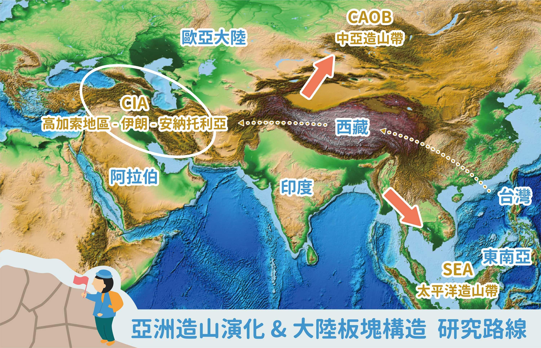 孫霖團隊的 CREATE 計畫,從 1997 年發展至今,調查過西藏、 CIA 地區 (Caucasus-Iran-Anatolia)、東南亞等地。 資料來源│鍾孫霖提供 圖說重製│歐柏昇、張語辰