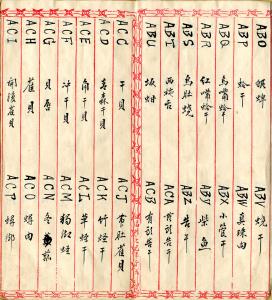 泰益號與合作的商號,透過書信訂定商品電報代碼,找找看 ABY 代表什麼?圖│「1918年泰益號與福州長記洋行往來之電報密碼表」,泰益號文書,中央研究院臺灣史研究所檔案館提供