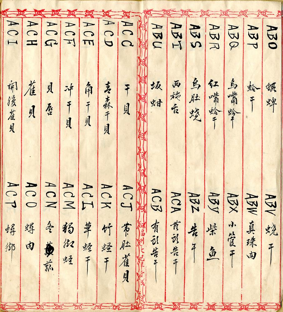 泰益號與合作的商號,透過書信訂定商品電報代碼,找找看 ABY 代表什麼? 圖片來源│「1918年泰益號與福州長記洋行往來之電報密碼表」,泰益號文書,中央研究院臺灣史研究所檔案館提供