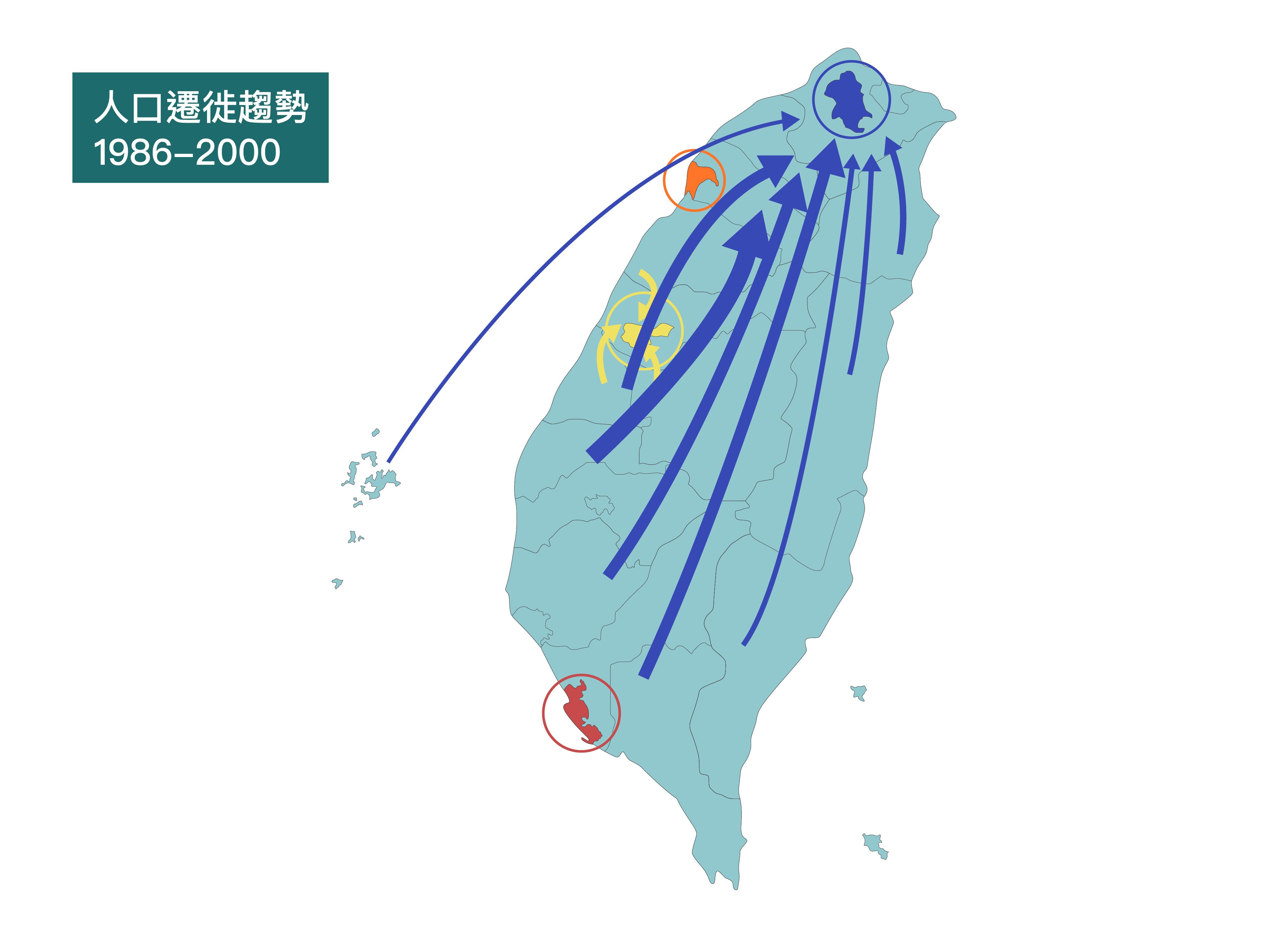 「人力運用擬-追蹤調查資料庫」分析結果顯示,1986-2000 年代,勞工們主要遷徙至臺北找工作,高雄自此勢微。 資料來源│林季平提供 圖說重製│張語辰