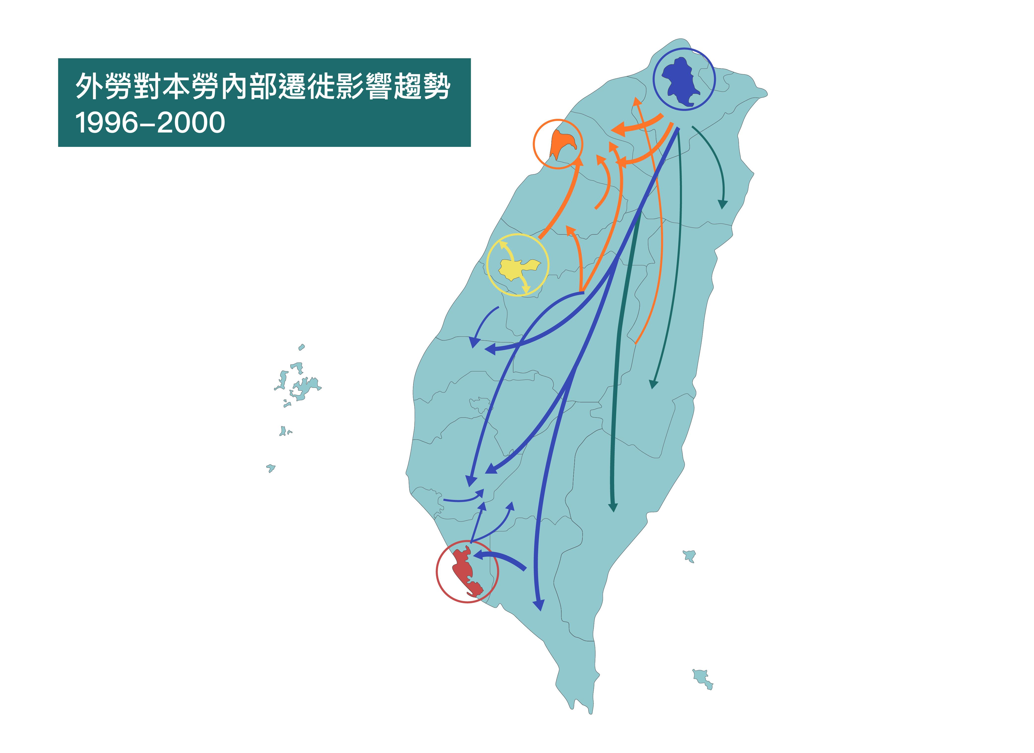 「人力運用擬-追蹤調查資料庫」分析結果顯示,1996-2000 年代,因外籍勞工遷入大臺北地區,本地勞工轉而遷徙至南部、東部找出路。 資料來源│林季平提供 圖說重製│張語辰