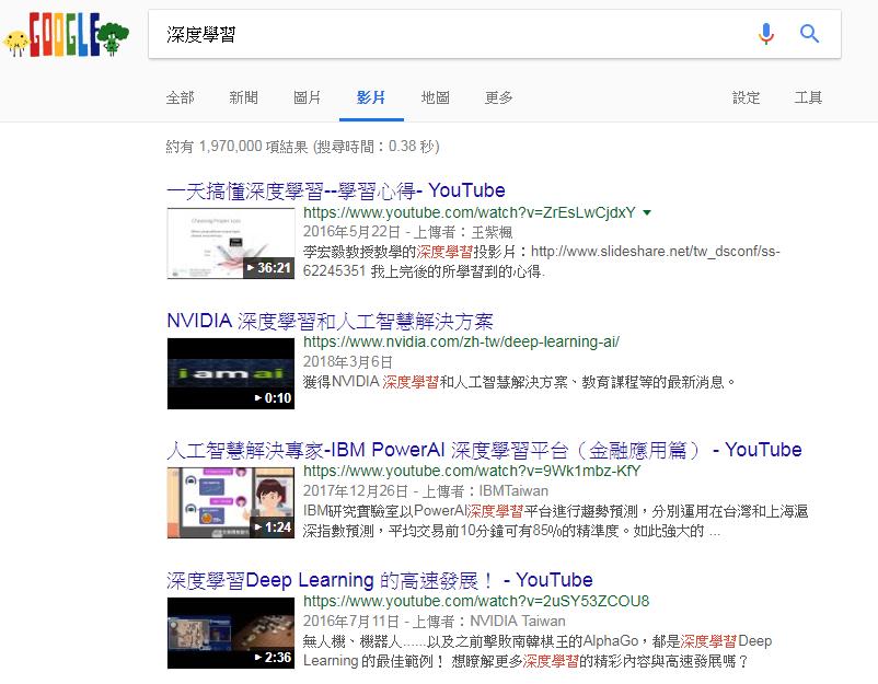 目前用 Goole 搜尋 YouTube 影片時仍需要「文字輸入」關鍵詞,且只能找到整段影片,並無法知道影片中的每一句話各在說什麼,除非仔細聽一遍。這和李琳山所說的語音搜尋不同。 圖片來源│Google 搜尋