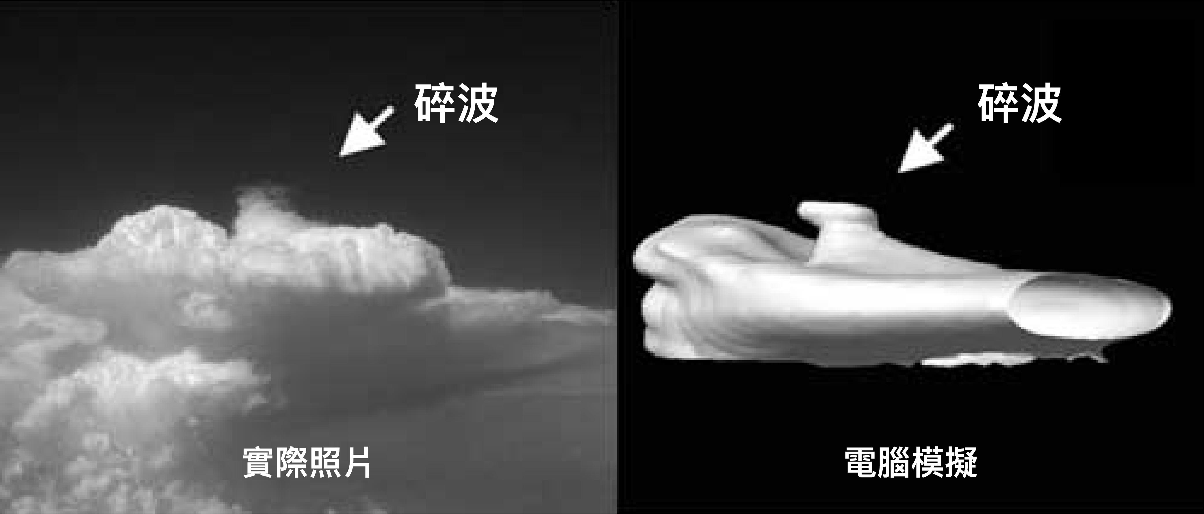 雲頂「倒捲」的形狀,即是「碎波」。王寳貫團隊以電腦模擬碎波的形狀、大小、方位、發生地點,和實際觀測情況相當吻合。 資料來源│Wang, P. K. 2004: A cloud model interpretation of jumping cirrus above storm top, Geophys. Res. Lett., 31, L18106