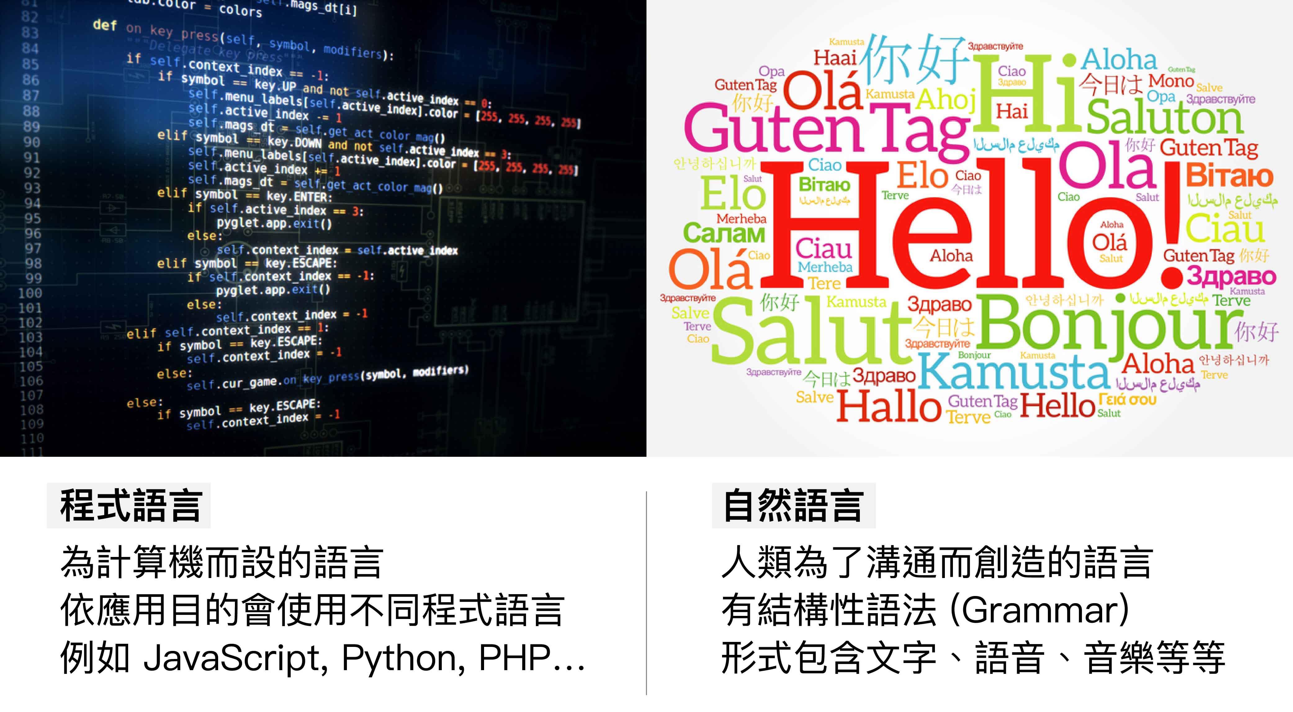 程式語言 vs. 自然語言圖│研之有物