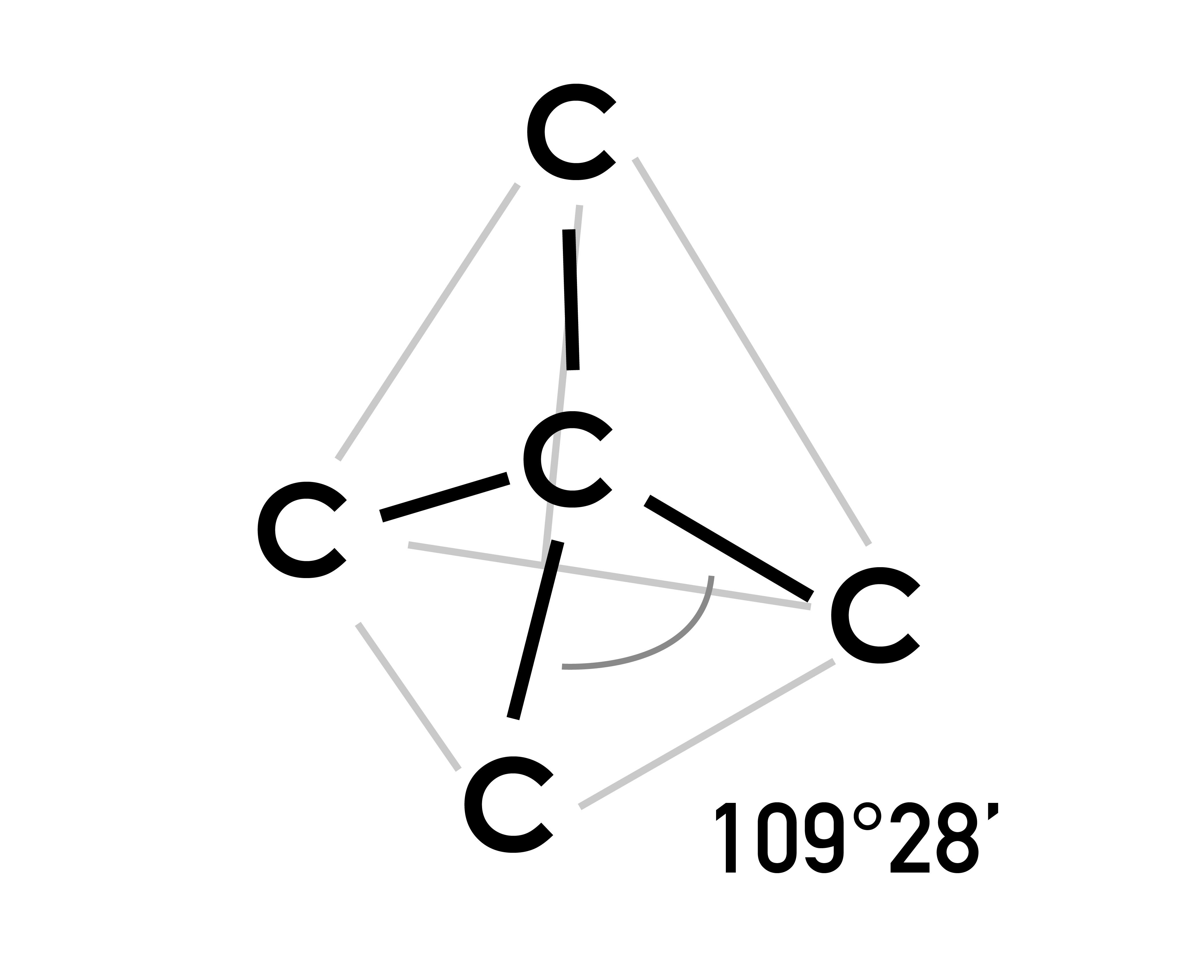 鑽石中碳的 sp3 四面體結構,每一個碳原子有 4 個緊鄰的碳原子。 資料來源│〈碳奈米結構的美〉,作者:李偉立
