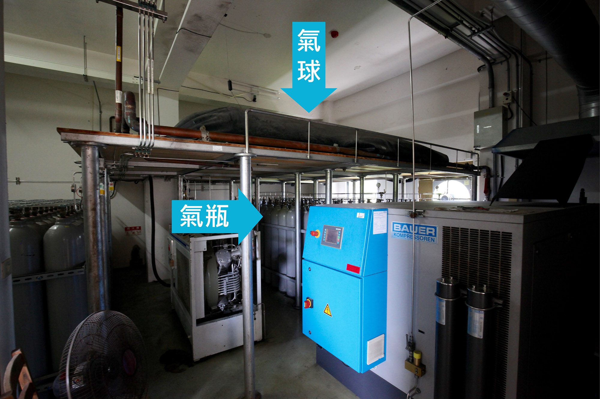 氦氣液化系統:從物理所回收的氦氣,會先儲存在上方的氣球,再壓縮分裝到鋼瓶中儲存備用。 攝影│廖英凱 圖說重製│張語辰