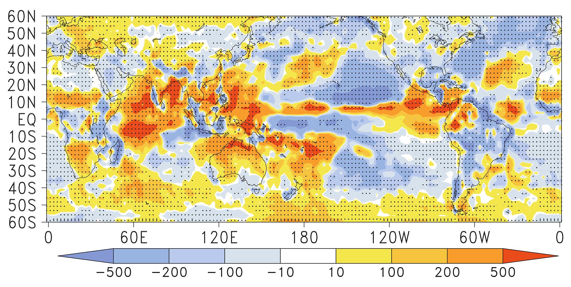 美國、加拿大東部、中東、和南美洲東部地區,呈現明顯的乾燥趨勢。同時,澳洲北部、南非、印度西部、中國西部地區,則呈現明顯的降雨增加。(縱軸為緯度;色條為年度總降雨量趨勢,單位 mm K−1) 資料來源│Liu, R., Liu, S.C., Shiu, CJ. et al. Adv. Atmos. Sci. (2016) 33: 164.