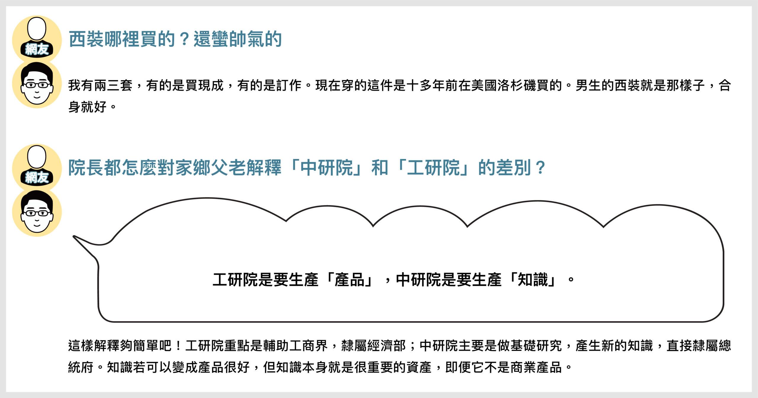 介面巧思二:Q&A 聊天頭像。圖片出處│「中研院院長在做什麼?」網友提問廖俊智