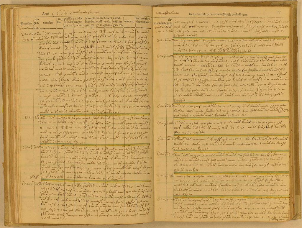 荷蘭商船拿登 (Naarden)號舵手 Michiel Gerritszoon Boos,於 1663 年 12 月 31 日至 1664 年 1 月 13 日,在澎湖附近海域航行的航海記錄,以花體字書寫。 圖片來源│Aanwinsten, 1.11.01.01 inv. nr. 112(1866AIV), fol. 41v-42r.
