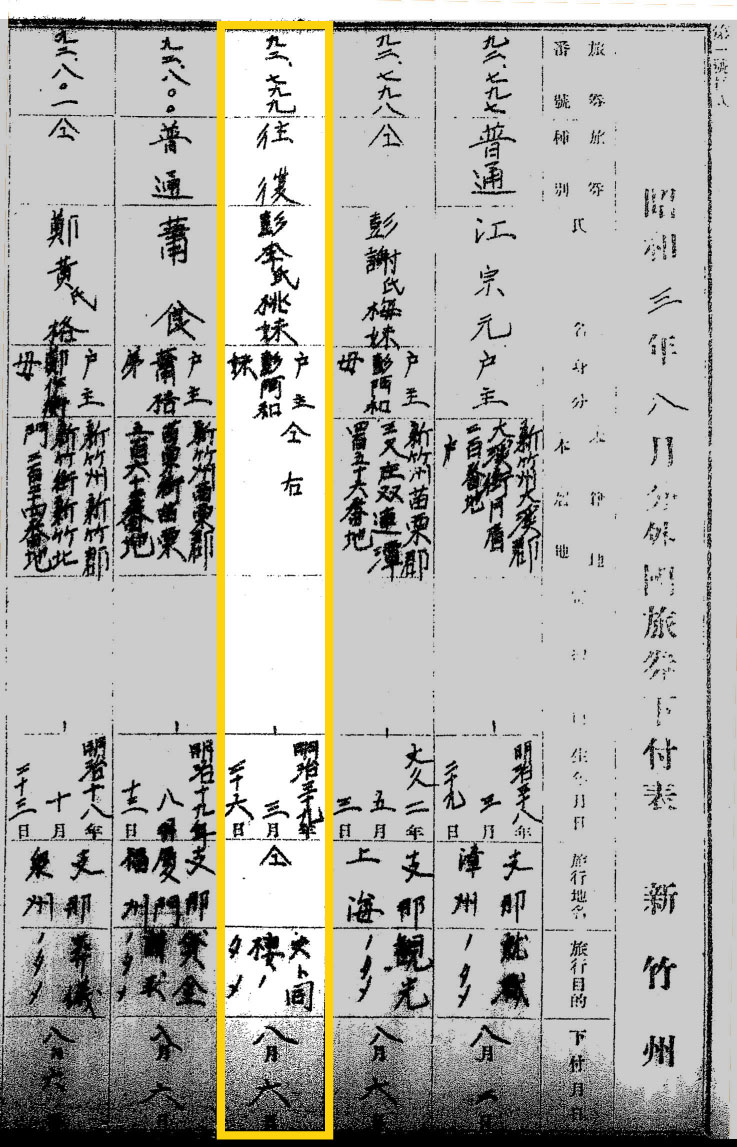 新竹州旅券下付表( 1928 年),第 3 直行為彭盛木的妻子彭李氏桃妹,旅行地為上海,旅行目的是為了與丈夫住在一起。圖│臺灣總督府旅券下付表,臺史所檔案館數位典藏