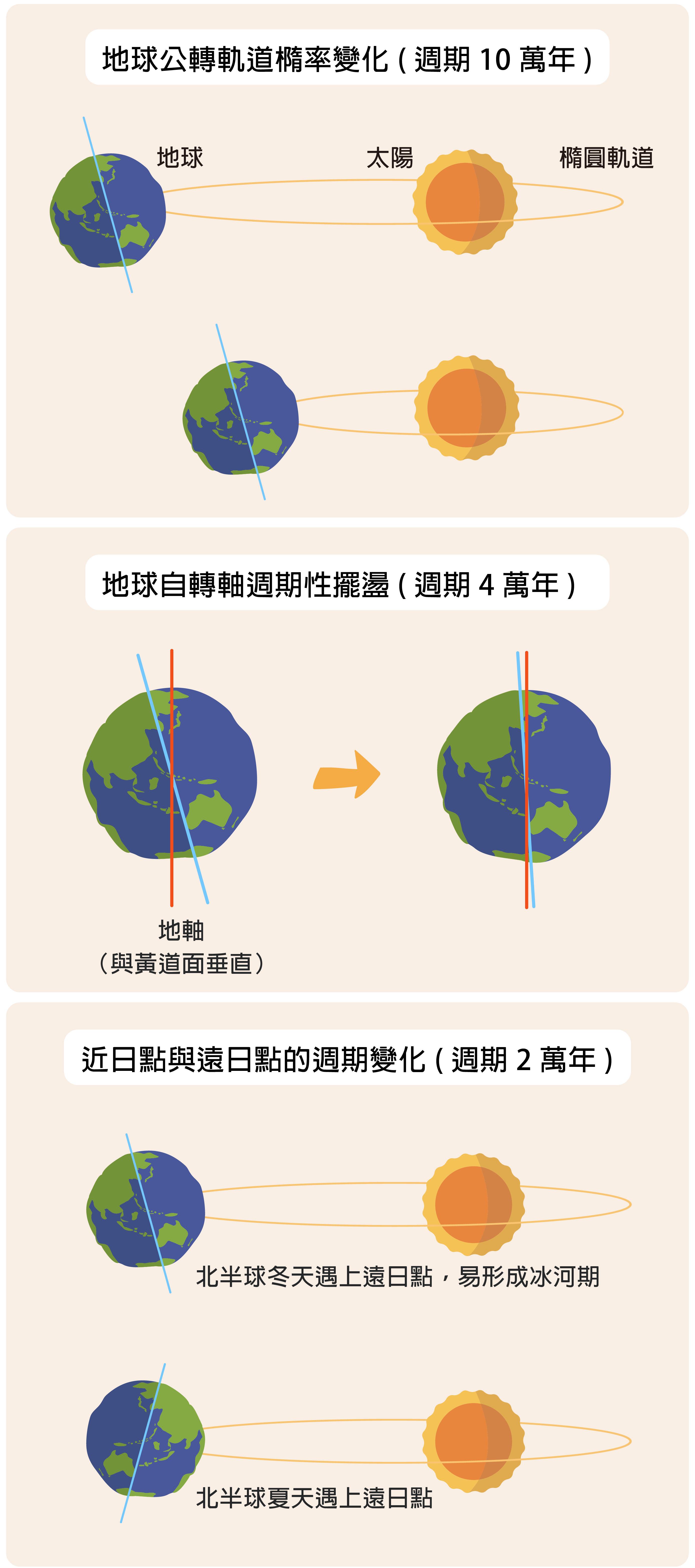 資料來源 │趙丰 圖片重製 │林洵安