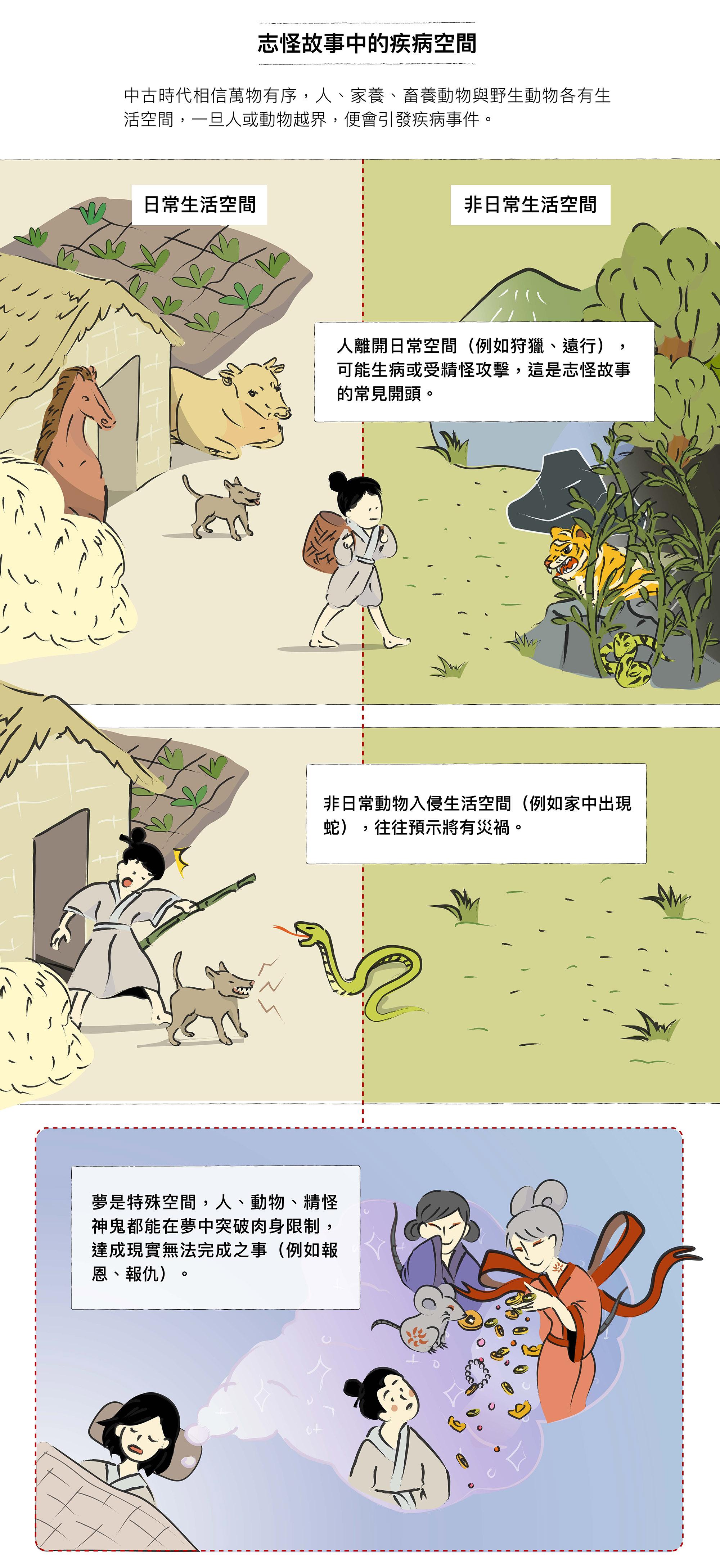 圖│研之有物 (資料來源│劉苑如、羅珮瑄、邱琬淳)