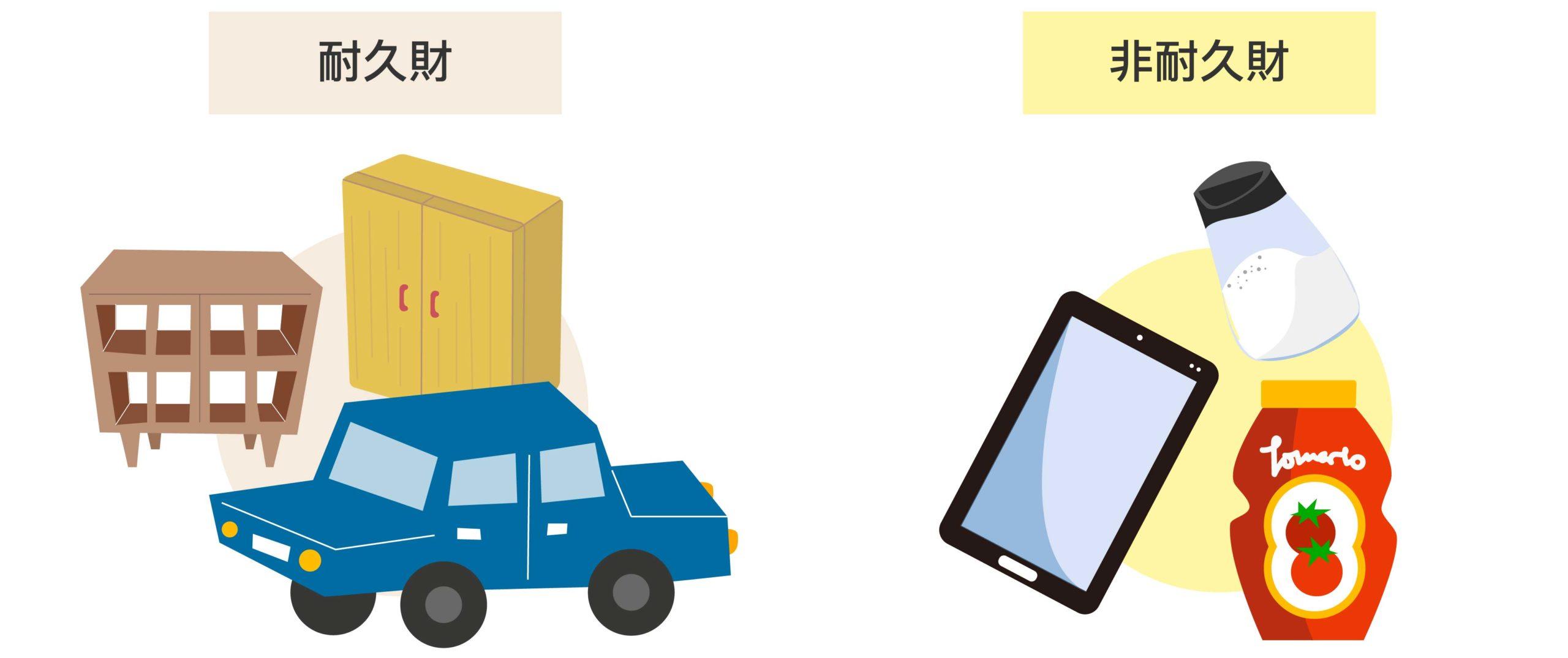 經濟結構不斷改變,因此模型也需要不斷修正。例如,台灣已從製造業轉向服務業,高科技產業比重持續擴增,運算時就需要區分:消費屬於服務(餐飲、旅遊)或商品類?若是商品,那屬於耐久財(汽車)或非耐久財(日用品)?圖│研之有物