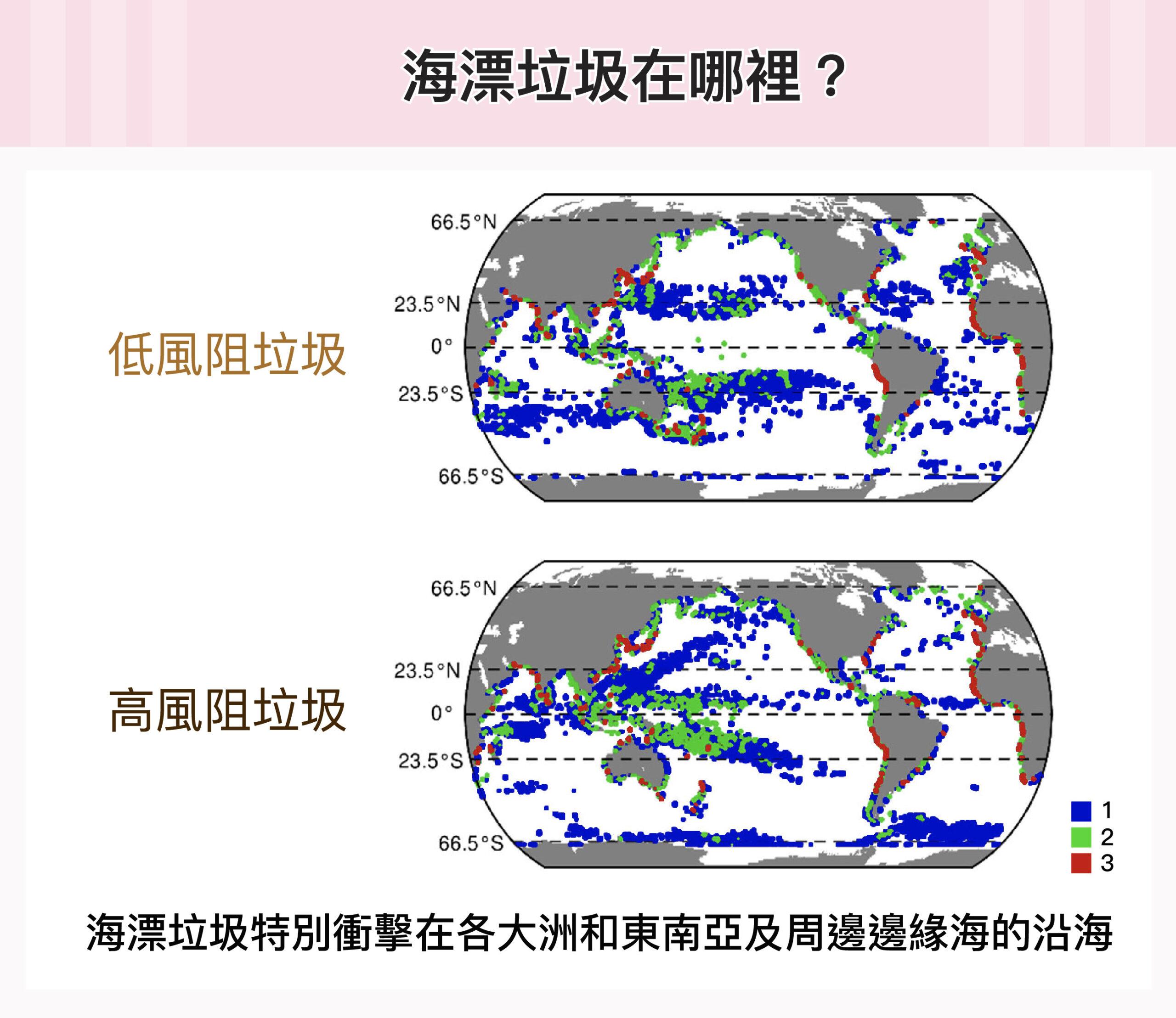 上圖為低風阻垃圾與高風阻垃圾的全球分布熱點圖。藍色記為 1,代表海漂垃圾熱點與 1 種海洋生態系服務熱點位於同一區;綠色記為 2,代表海漂垃圾與 2 種生態服務熱點區域重疊;以此類推,紅色記為 3,代表與 3 種生態服務熱點全部重合。圖│研之有物(資料來源│鄭明修)