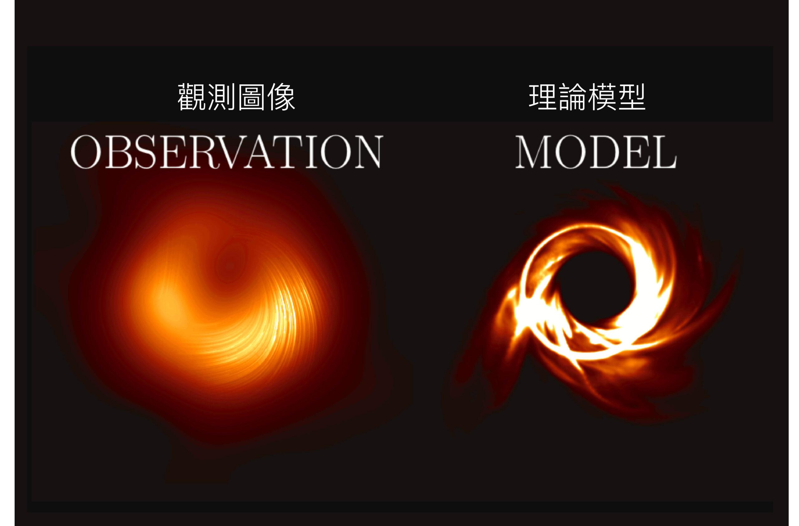 M87 黑洞觀測影像與理論模型比較,可預期未來觀測解析度提高之後,有機會看到更多細緻的結構。 圖│S. Issaoun, M. Mościbrodzka with Polarimetry WG and OWG